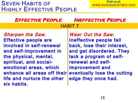 Buku Self Help The 7 Habits Of Highly Effective Peoplestephen Covey 7 habits of highly effective