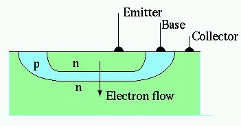 npn transistor lab report npn transistor lab report 28 images fixed and voltage divider bias bjt configurations basic