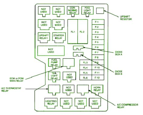 2000 isuzu rodeo wiring diagram 2003 chevrolet suburban