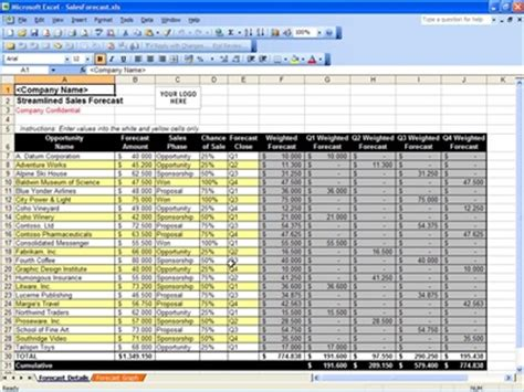 sales budget template excel best photos of business projection template 5 year