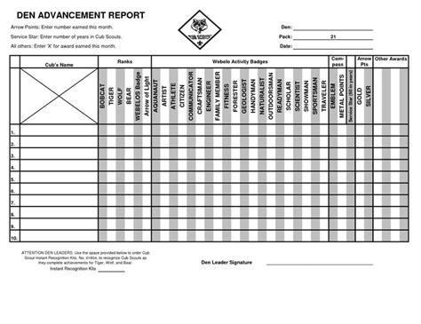 Boy Scout Advancement Spreadsheet by Tiger Cub Den Advancement Report Excel By Zhangyun Cub