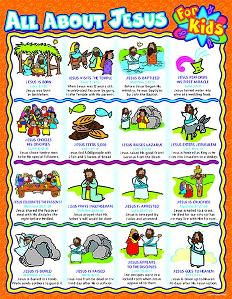 biography of jesus ks2 all about jesus for kids chart timeline of jesus life