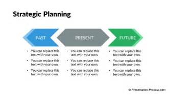 Strategic Planning Process Template by Flat Design Templates For Powerpoint Process