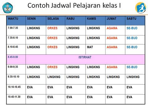 manfaat membuat jadwal kegiatan adalah contoh jadwal pelajaran sd tahun pelajaran 2014 2015