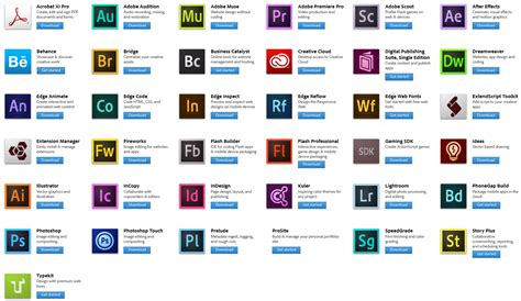 adobe softwares adobe creative cloud review killer package for killer people