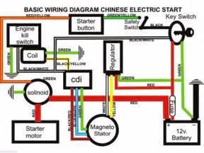 kazuma redcat wiring diagram get wiring diagram free