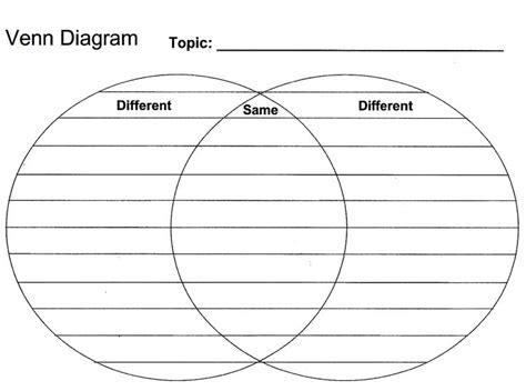 is a venn diagram a chart 1000 ideas about venn diagrams on venn