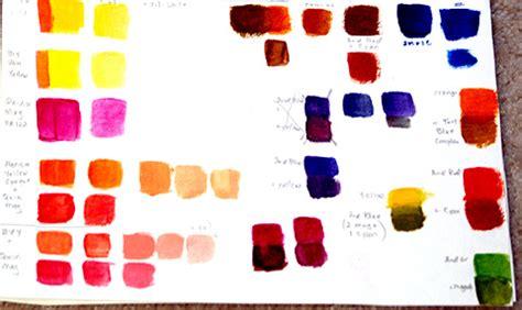 color mixtures cyan magenta yellow primary mixtures wetcanvas