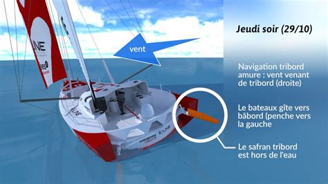 bateau safran jacques vabre avarie de safran pour tanguy de lamotte et samantha davies