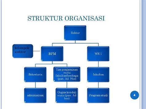 membuat struktur organisasi manual contoh pelaksanaan spmi pt