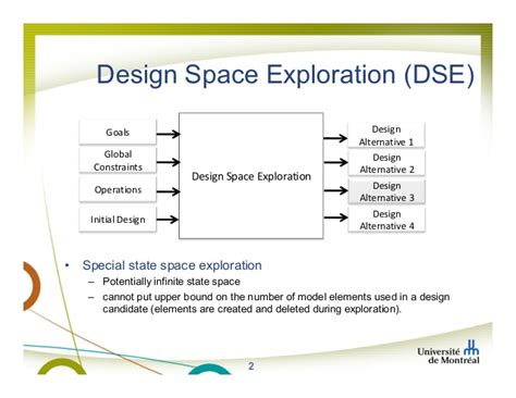 design your space multi objective optimization in rule based design space