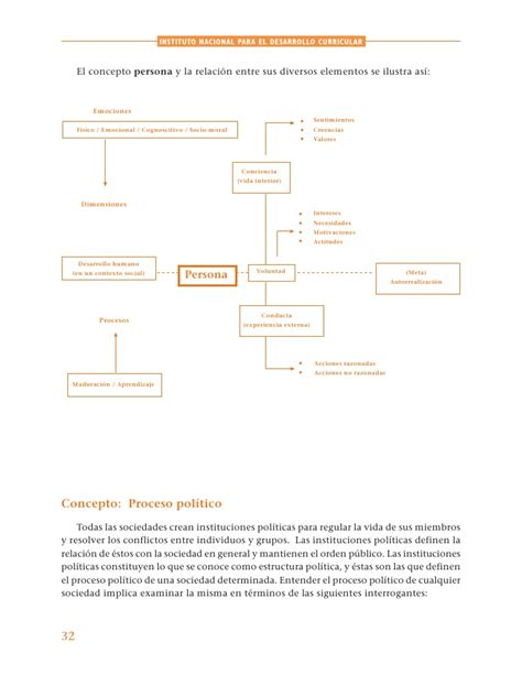 promama curricular jec marco curricular de estudios sociales
