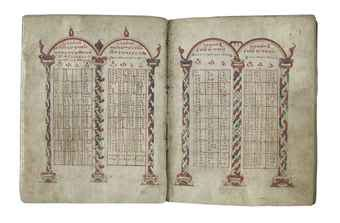 printing on vellum paper canon gospels in greek with eusebian canon tables and ammonian