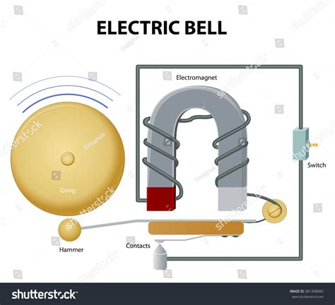 electric bell diagram wiring diagram schemes