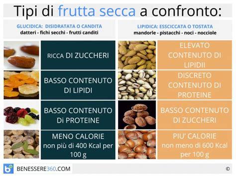 valori calorici degli alimenti frutta secca propriet 224 e benefici fa ingrassare calorie