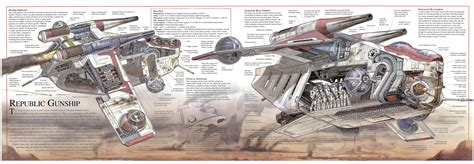 transport cross section star trek clone wars period what are the crew positions