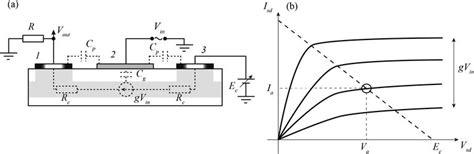 transistor gate wiki resonant gate transistor wiki 28 images floating gate transistor file igbt equivalent