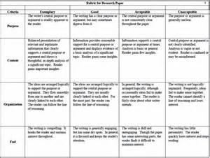 Apa Style Research Paper Rubric by Term Paper Rubric Writefiction581 Web Fc2