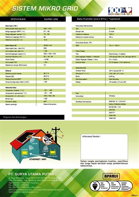 Kalkulator Office 10 Digit Energi Tenaga Solar Surya sistem plts mikro grid pt surya utama putra