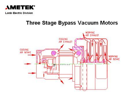 wiring diagram for ametek motor wiring diagrams