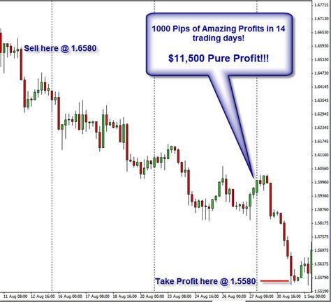 swing trading system pdf swing trading system forex pip taker forex shop
