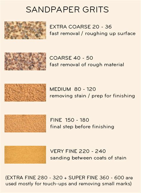 diy 101 building your toolbox sanding design sponge