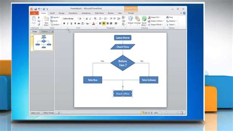 create your own flowchart how to make a flowchart in word