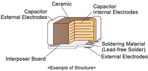 mlcc capacitor structure capacitors zrb series lineup murata
