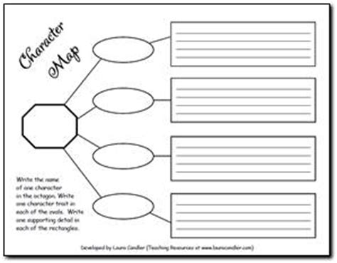 printable graphic organizer character map literature circle printables