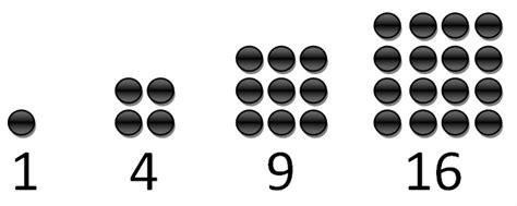 numero cuadrado los n 250 mero cuadrados y triangulares taringa