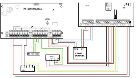 dsc wiring diagram dsc alarm panel programming manual