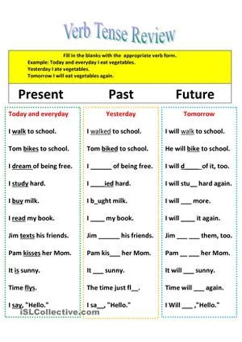 sentence pattern past tense verb tense review for present past futurethis is a