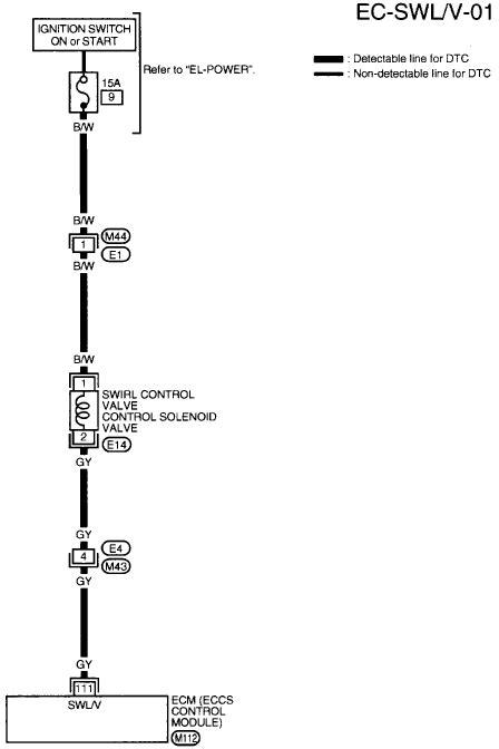 P1130 Swirl Control Valve Control Solenoid Should I
