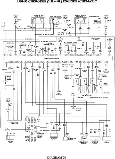 1998 jeep wrangler pcm wiring diagrams wiring diagrams