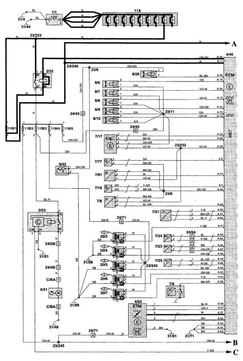 volvo c70 1999 2004 wiring diagrams fuel