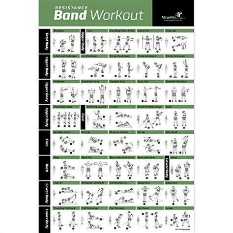 printable exercise band workouts resistance band tube exercise poster laminated total