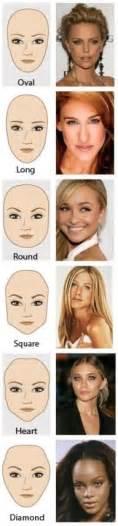 conseils de coiffure comment choisir sa coiffure selon la