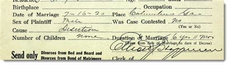 Virginia Divorce Court Records Virginia Vital Records Are Here Ancestry