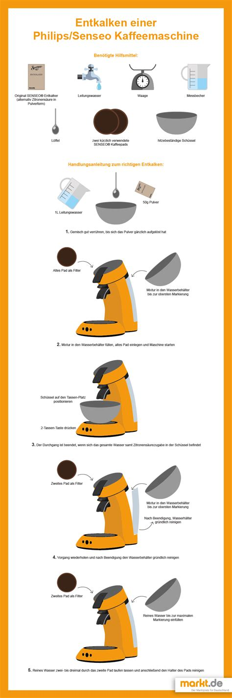 Wie Entkalkt Eine Kaffeemaschine by Entkalkung Philips Senseo Kaffeemaschine Markt De