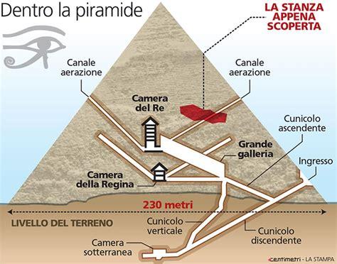 interno piramidi nella piramide di cheope c 232 una stanza dei misteri forse
