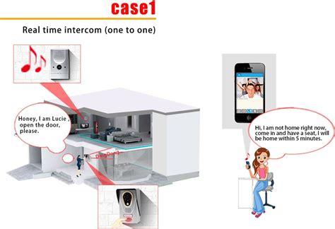 Sivicom Door Bell Pintu Rumah Wirelles 2 Remote Wirelles Listrik Murah jual ip murah kamera pengawas di bel pintu rumah anda tokokomputer007