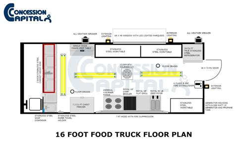 Food Truck Floor Plan | floorplans