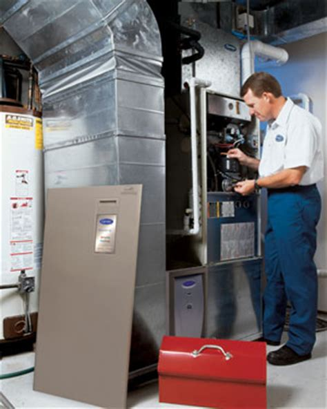 Affordable Gas Furnace Prices: Comparing The Costs