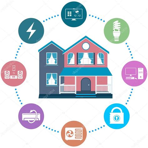 smart home automation technology infographics cartoon vector illustration of a smart home stock vector