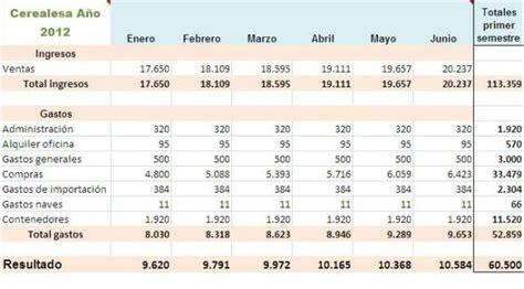 calculo de sueldo quincenal ejercicios excel b 225 sico gratis