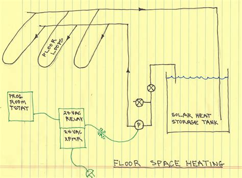 it diagrams 2000 solar space water heating system installing the