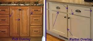shopping for cabinets here are some terms to be farmiliar