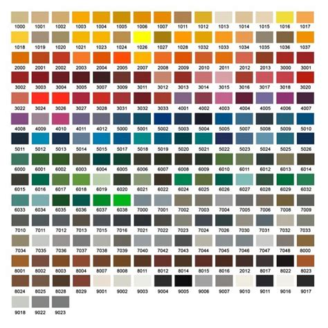 ral wandfarben wandfarben tabelle