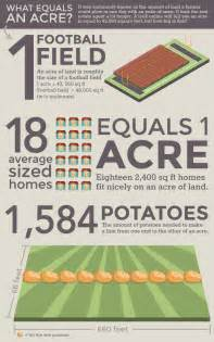 How Many Square Feet In Half An Acre by Washington Grown Gt Learn About Your Food Gt What Does An