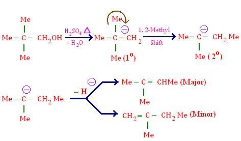2 methylpropene hydration reactions of alkenes alkene stability cyclic alkenes